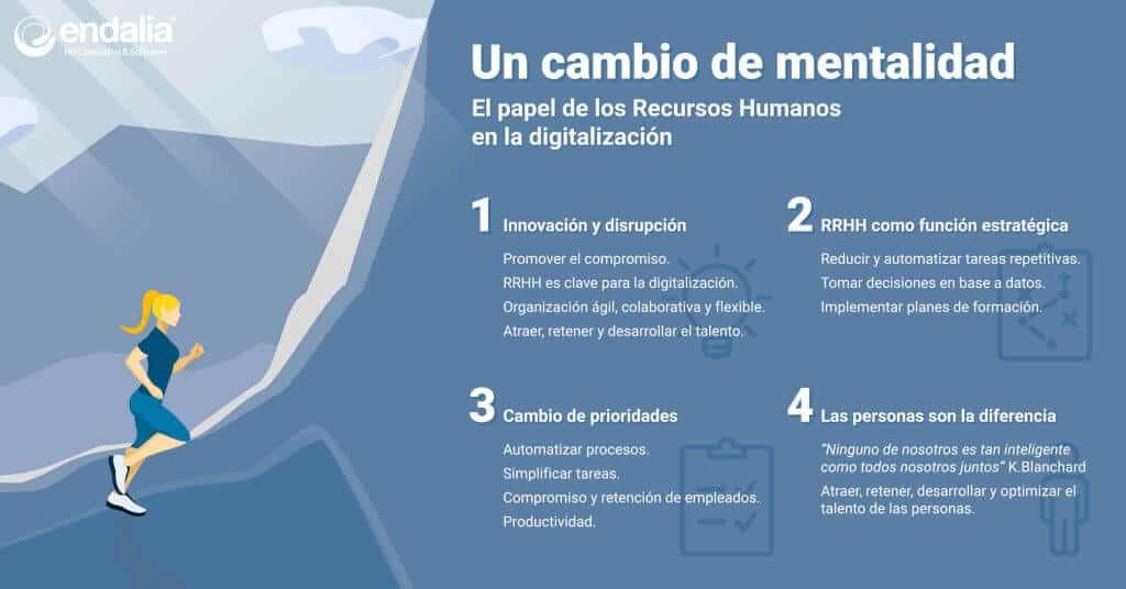 Papel recursos humanos digitalización