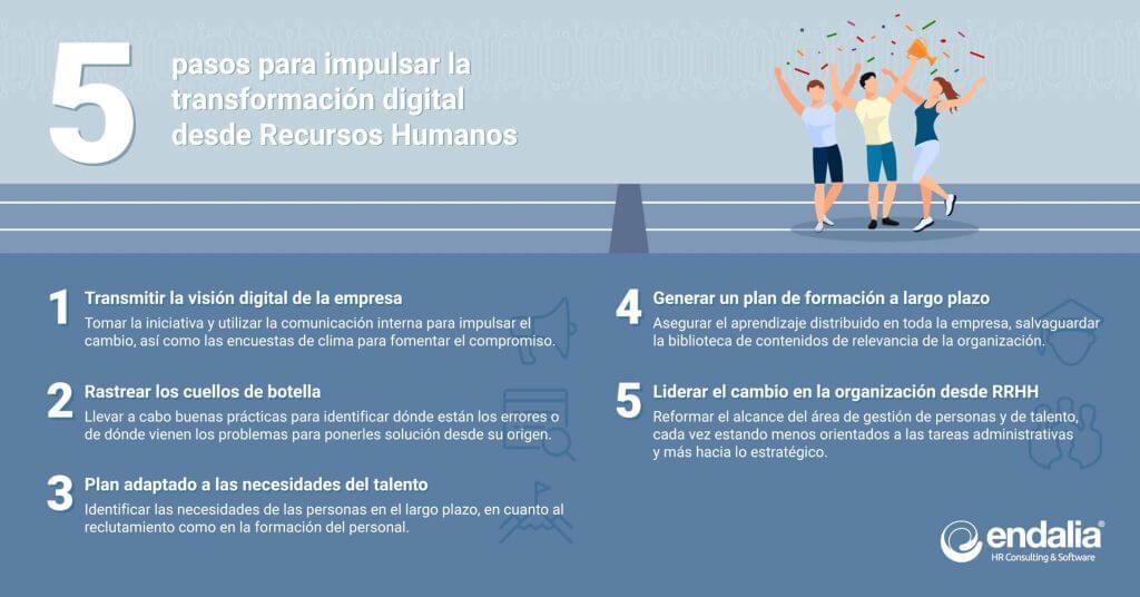 5 pasos para impulsar la trasnformación digital desde recursos humanos