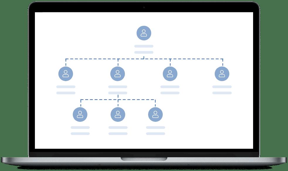 software organigrama Software de gestió d'empleats